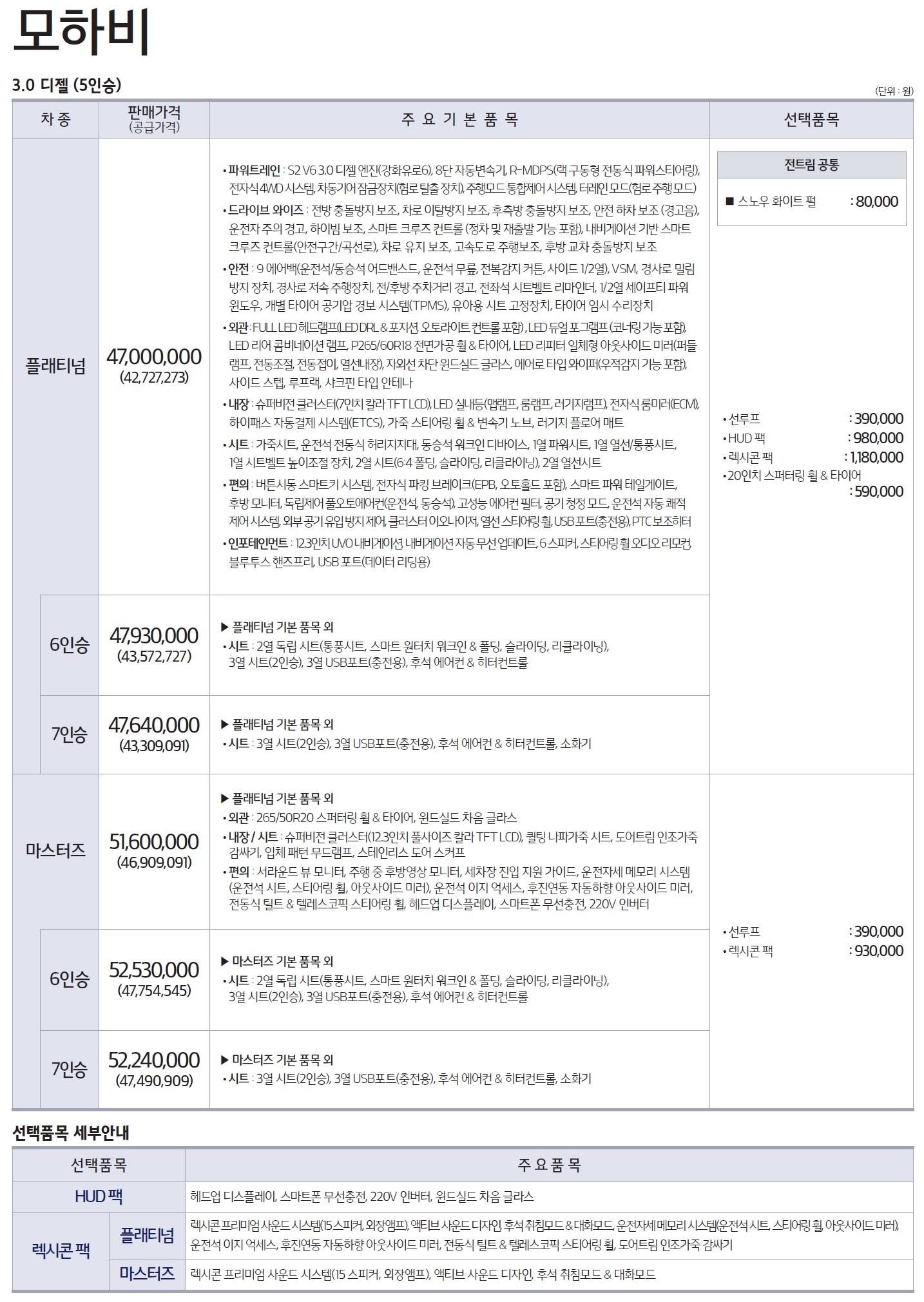 모하비 가격표 - 2019년 09월 -1.jpg