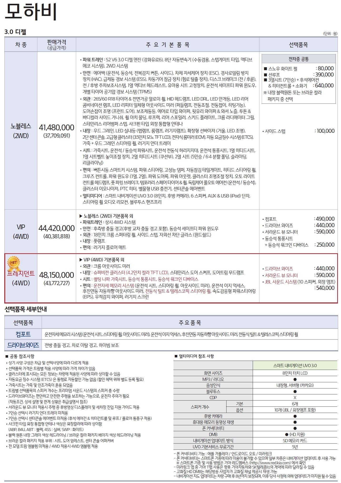 모하비 가격표 - 2019년 01월 -1.jpg
