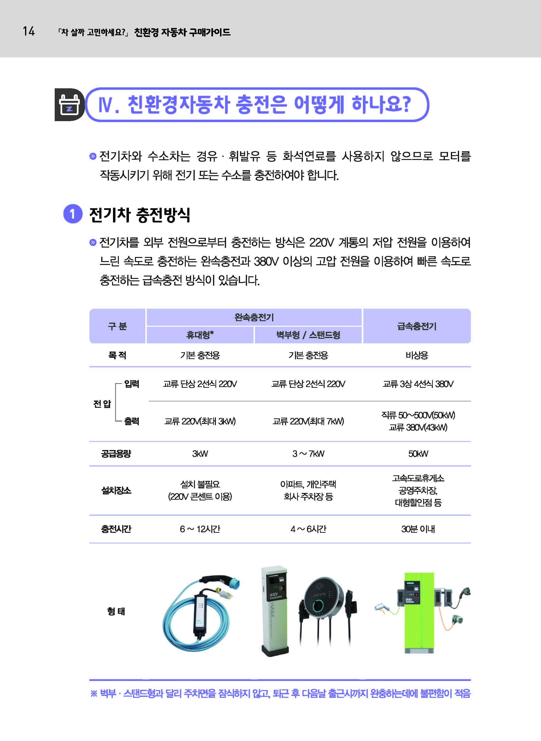 친환경자동차 구매가이드(Ver20170821)_페이지_14.jpg