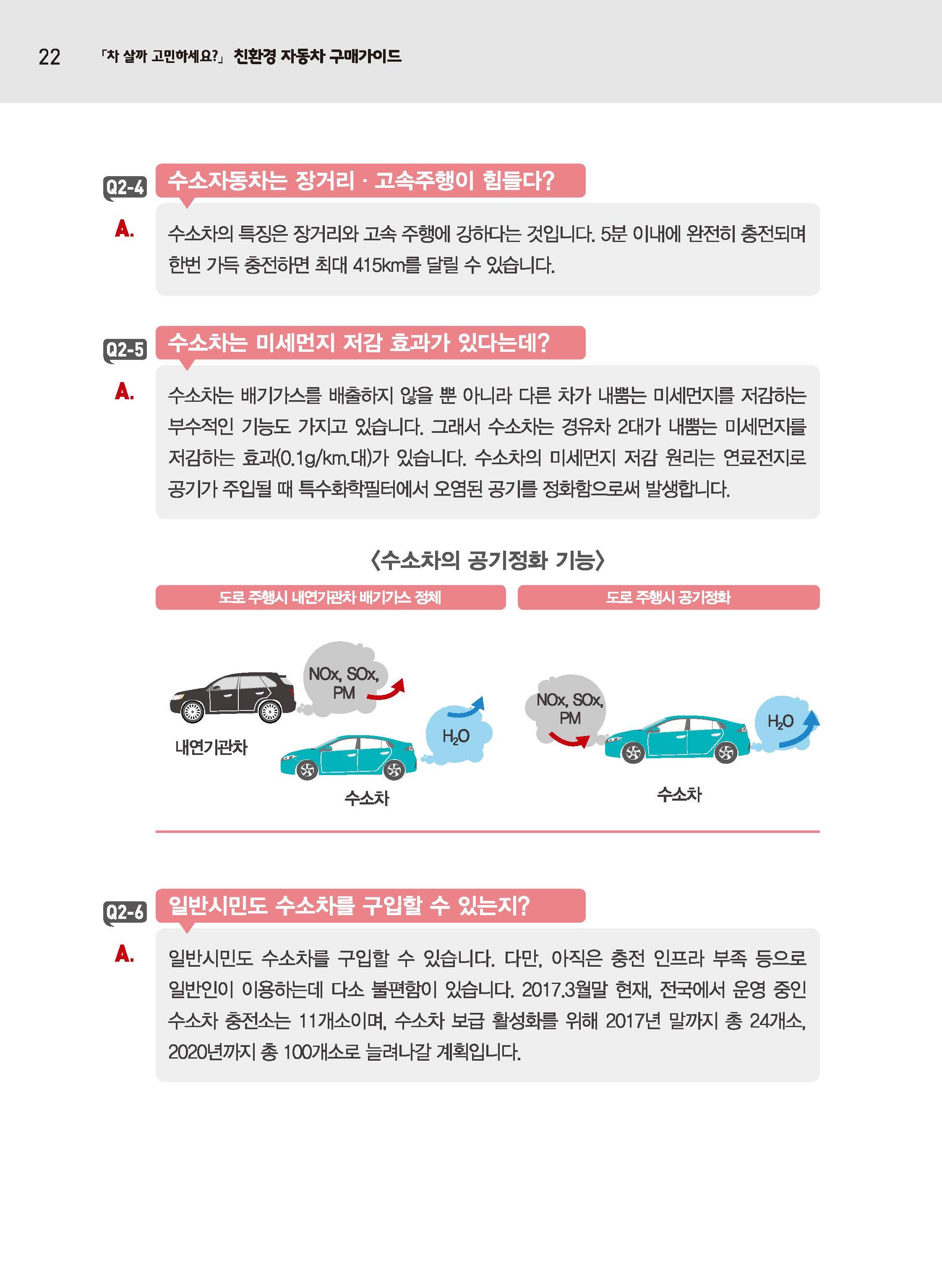 친환경자동차 구매가이드(Ver20170821)_페이지_22.jpg