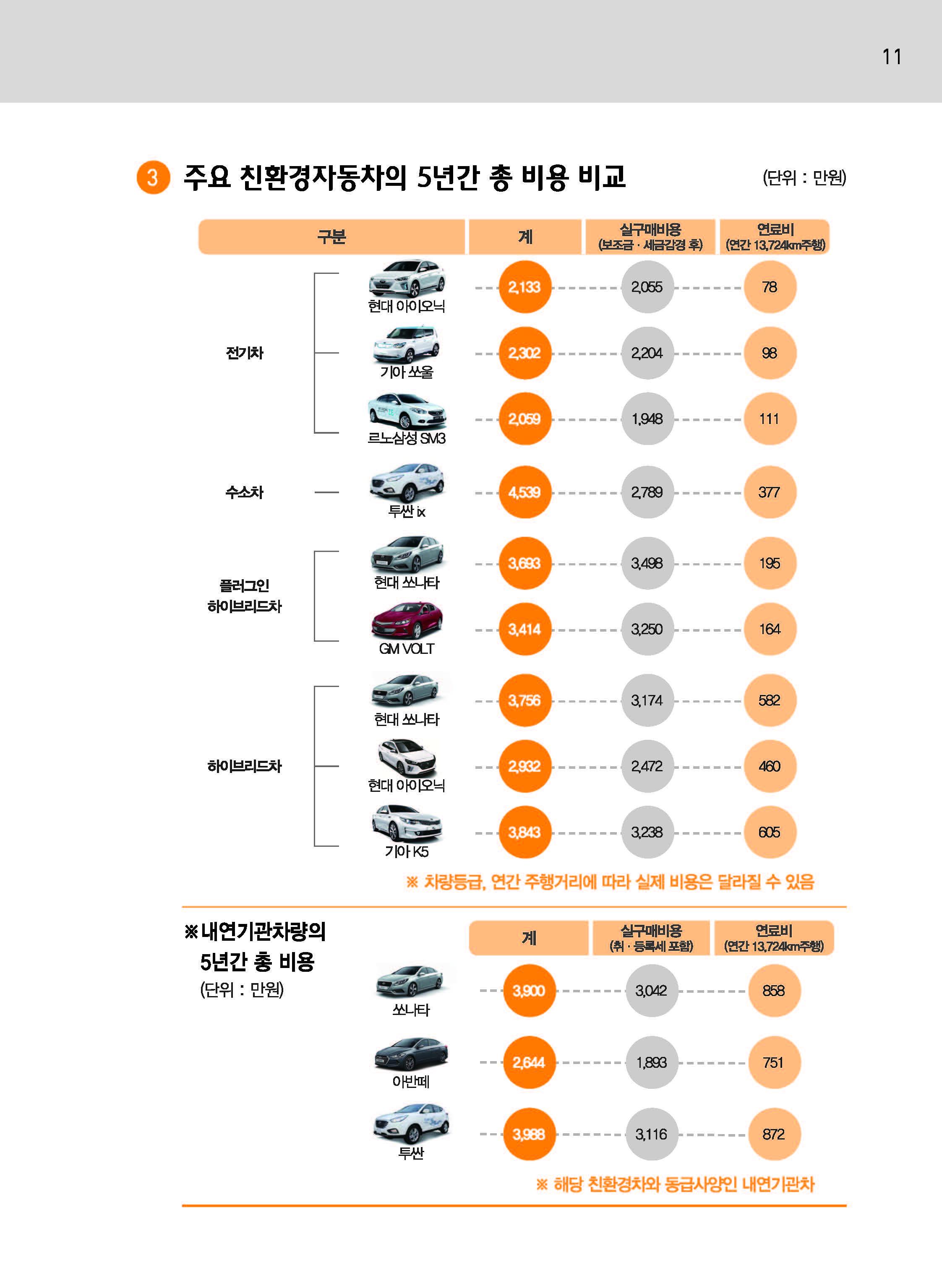 친환경자동차 구매가이드(Ver20170821)_페이지_11.jpg