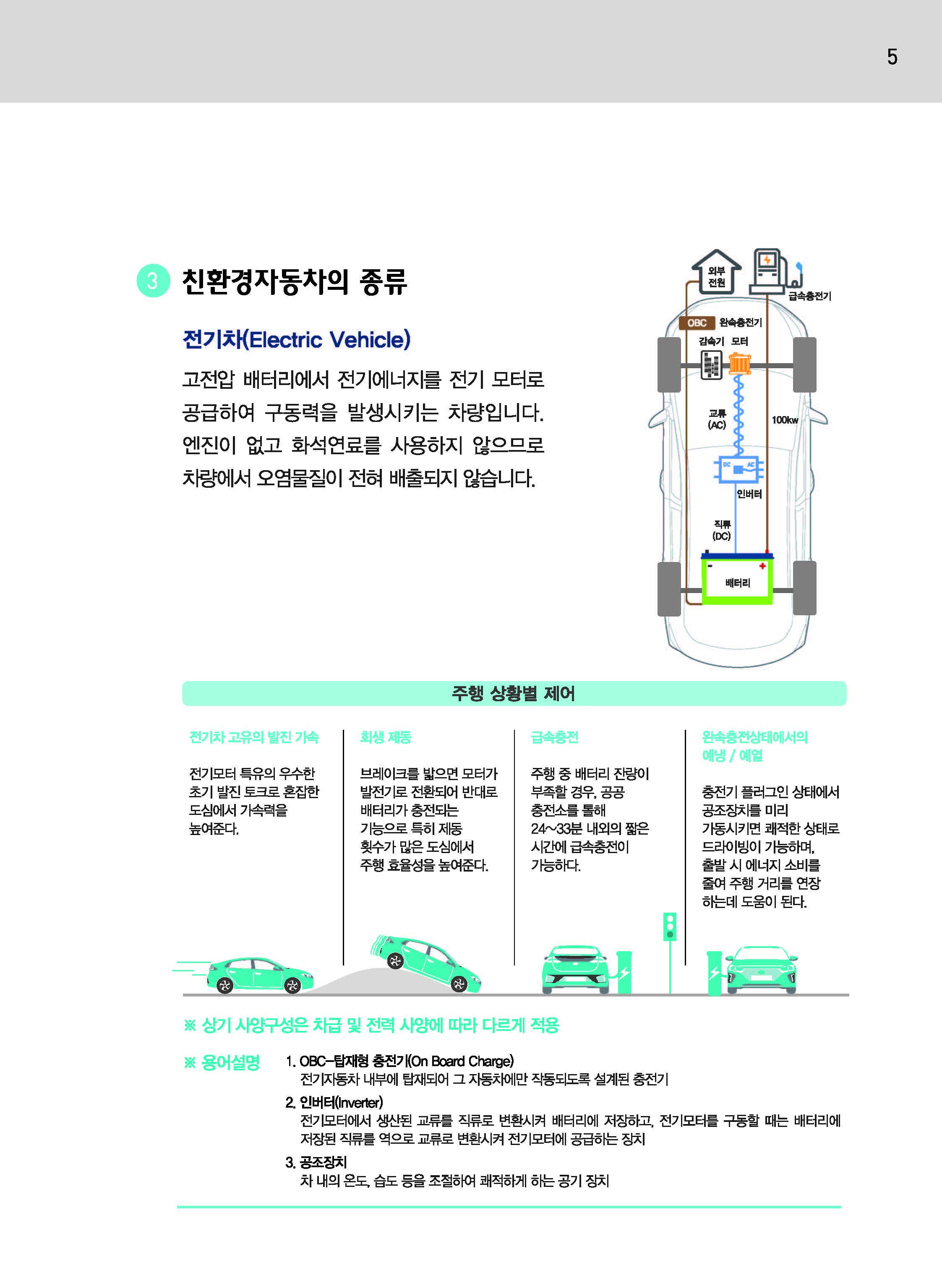 친환경자동차 구매가이드(Ver20170821)_페이지_05.jpg
