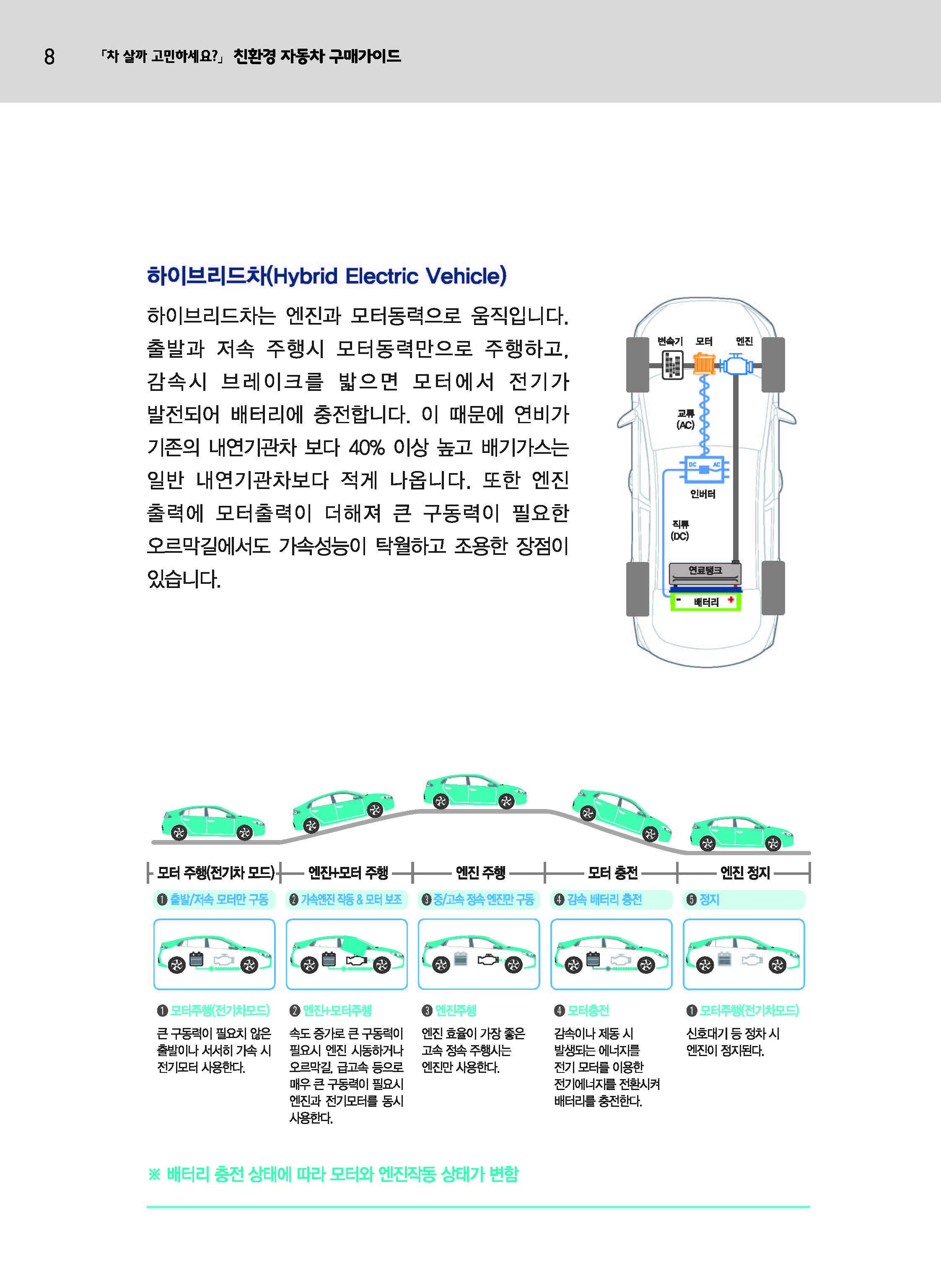친환경자동차 구매가이드(Ver20170821)_페이지_08.jpg