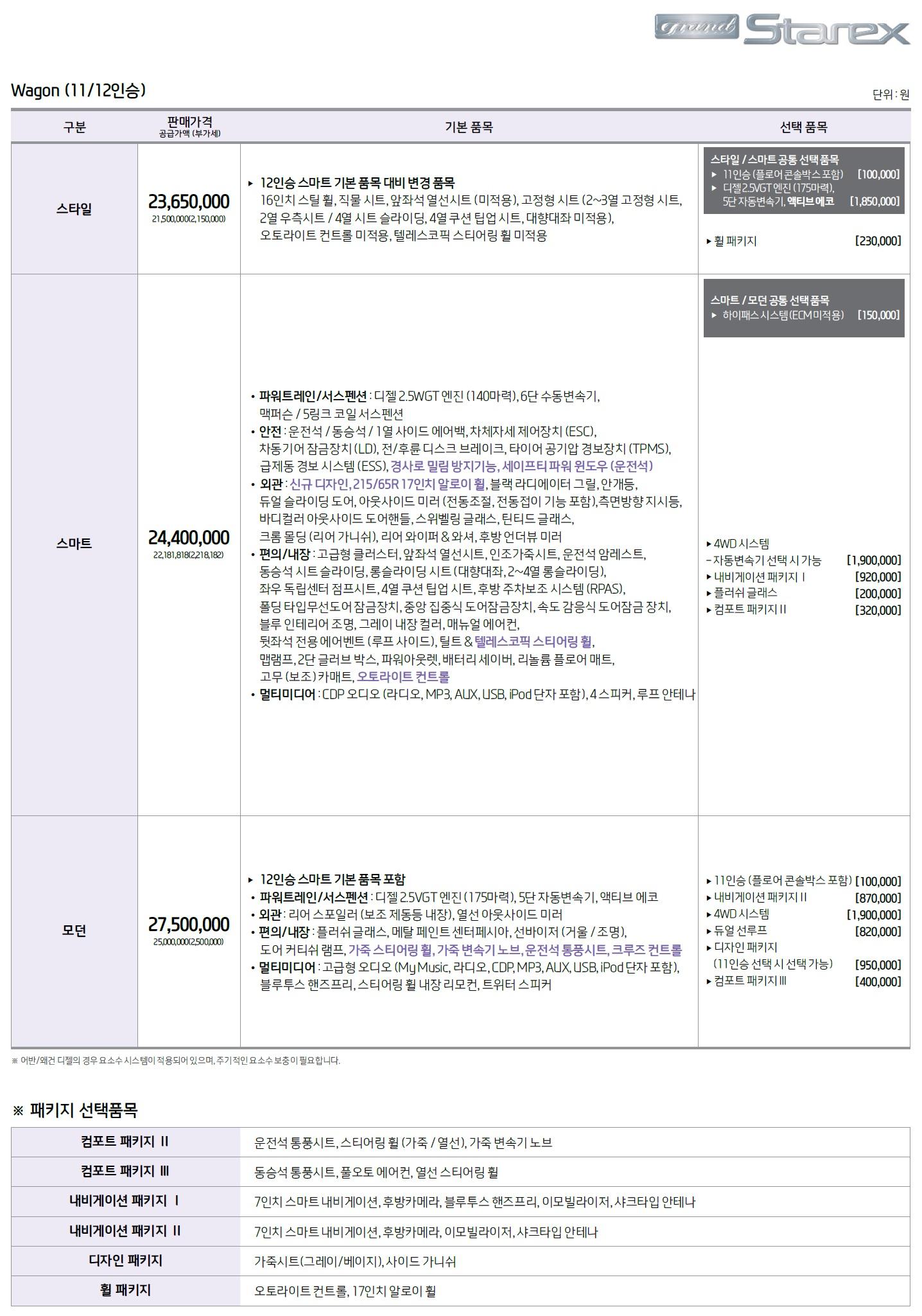 그랜드스타렉스 가격표 - 2019년 04월 -2.jpg
