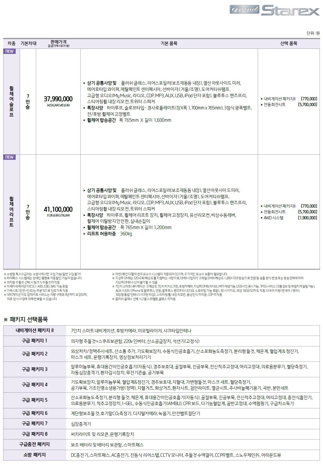 더뉴 그랜드스타렉스 특장차 가격표 - 2018년 05월 -2.jpg