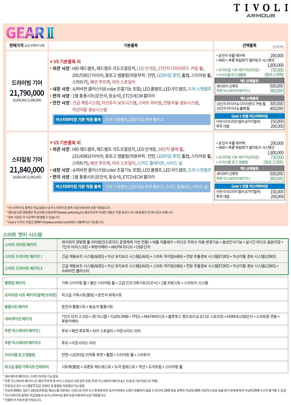 티볼리아머 가격표 - 2018년 05월 -4.jpg