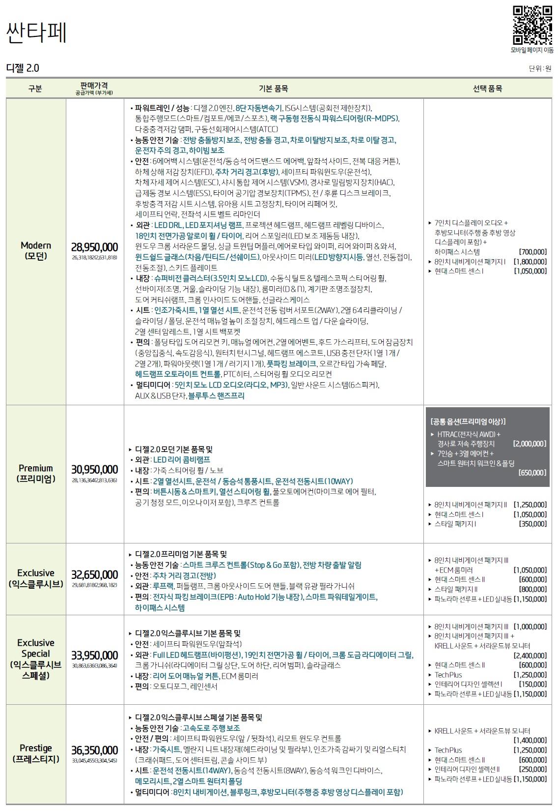 싼타페TM 가격표 - 2018년 02월 -1.jpg