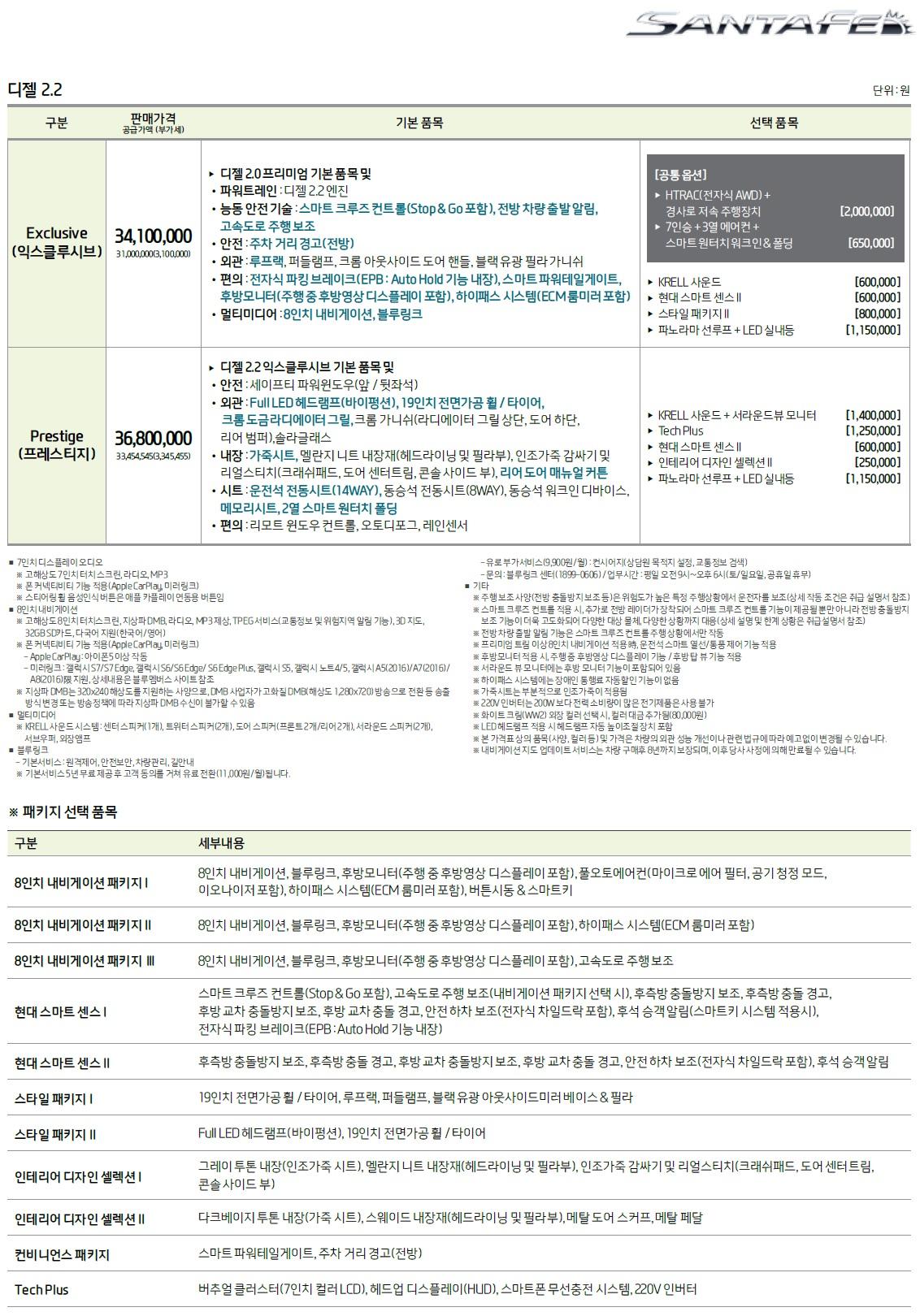 싼타페TM 가격표 - 2018년 02월 -2.jpg