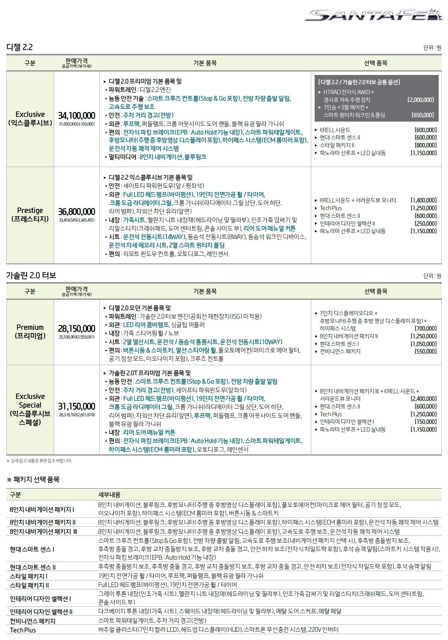 싼타페TM 가격표 - 2018년 06월 -2.jpg