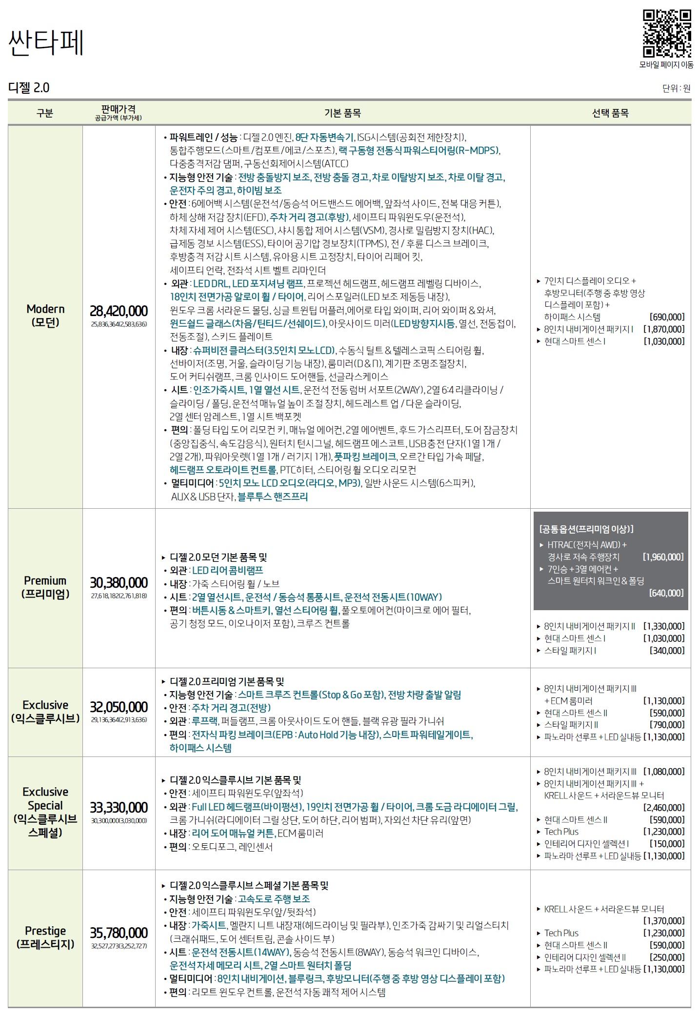 싼타페TM 가격표 - 2019년 01월 -1.jpg