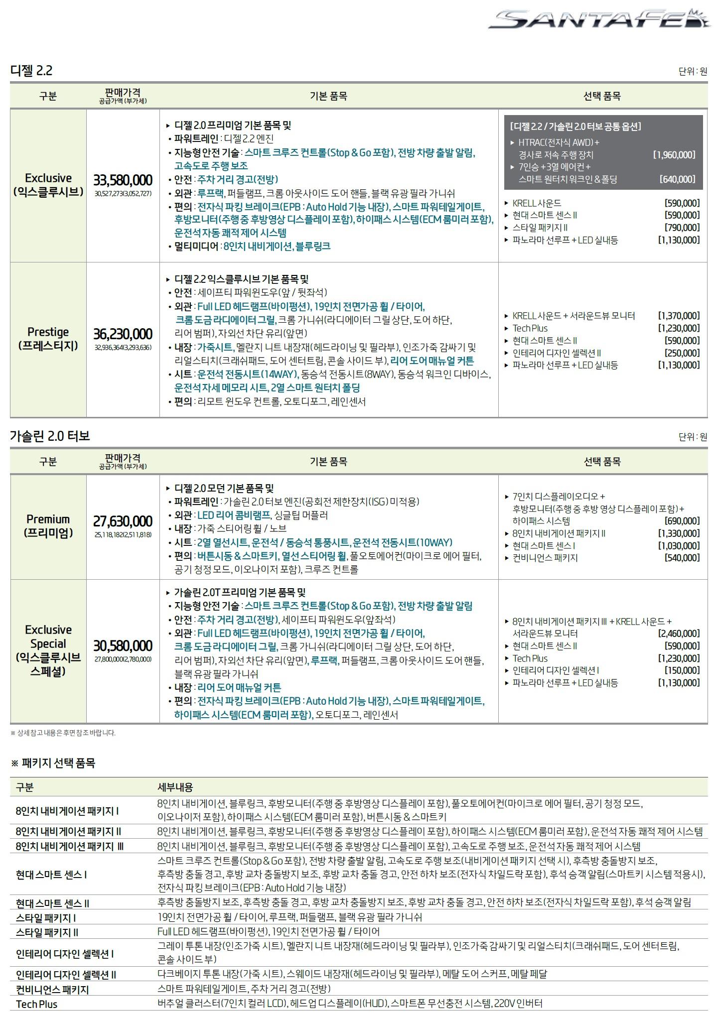 싼타페TM 가격표 - 2019년 01월 -2.jpg