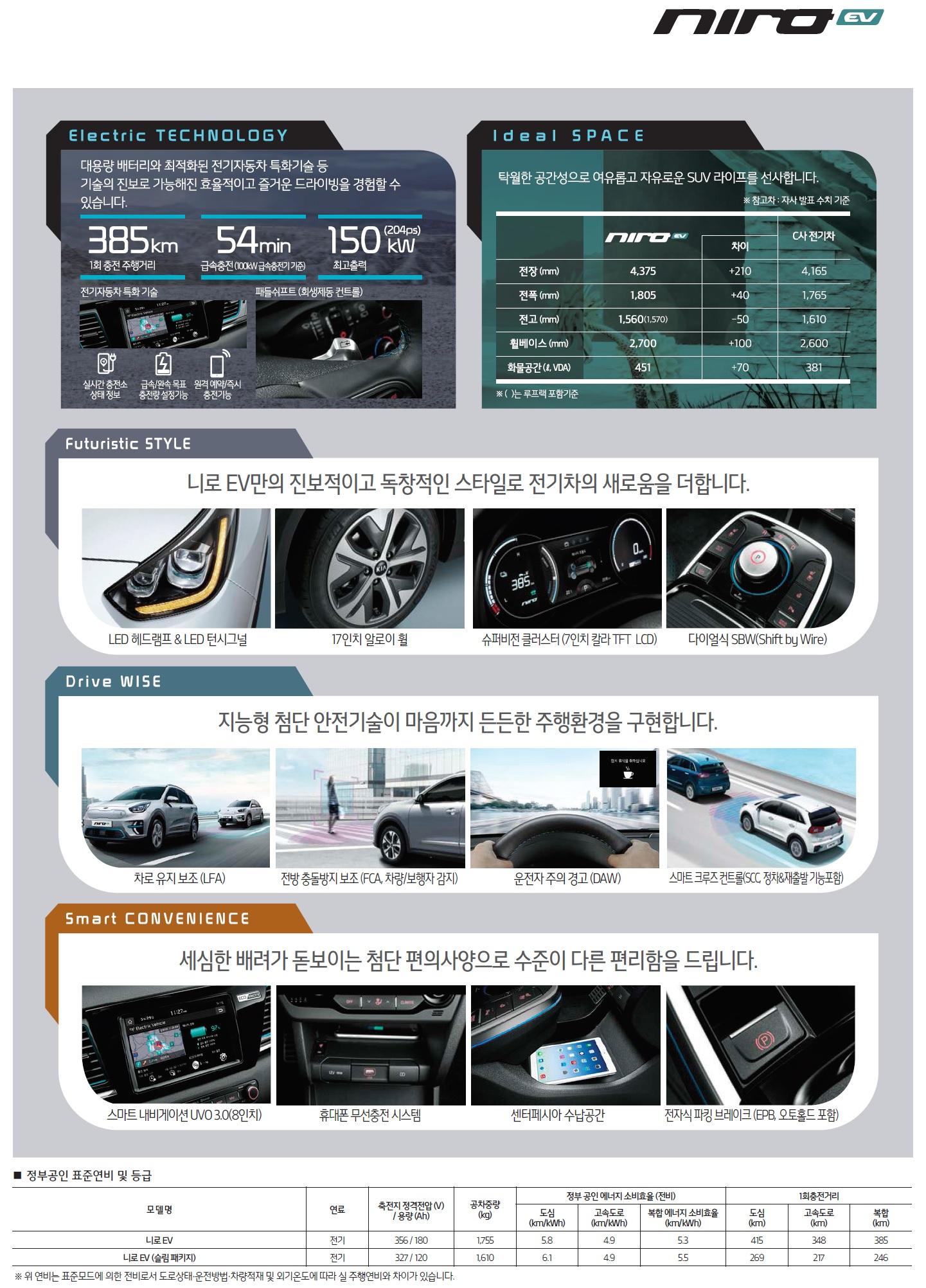 니로 EV 가격표 - 2018년 07월 -2.jpg
