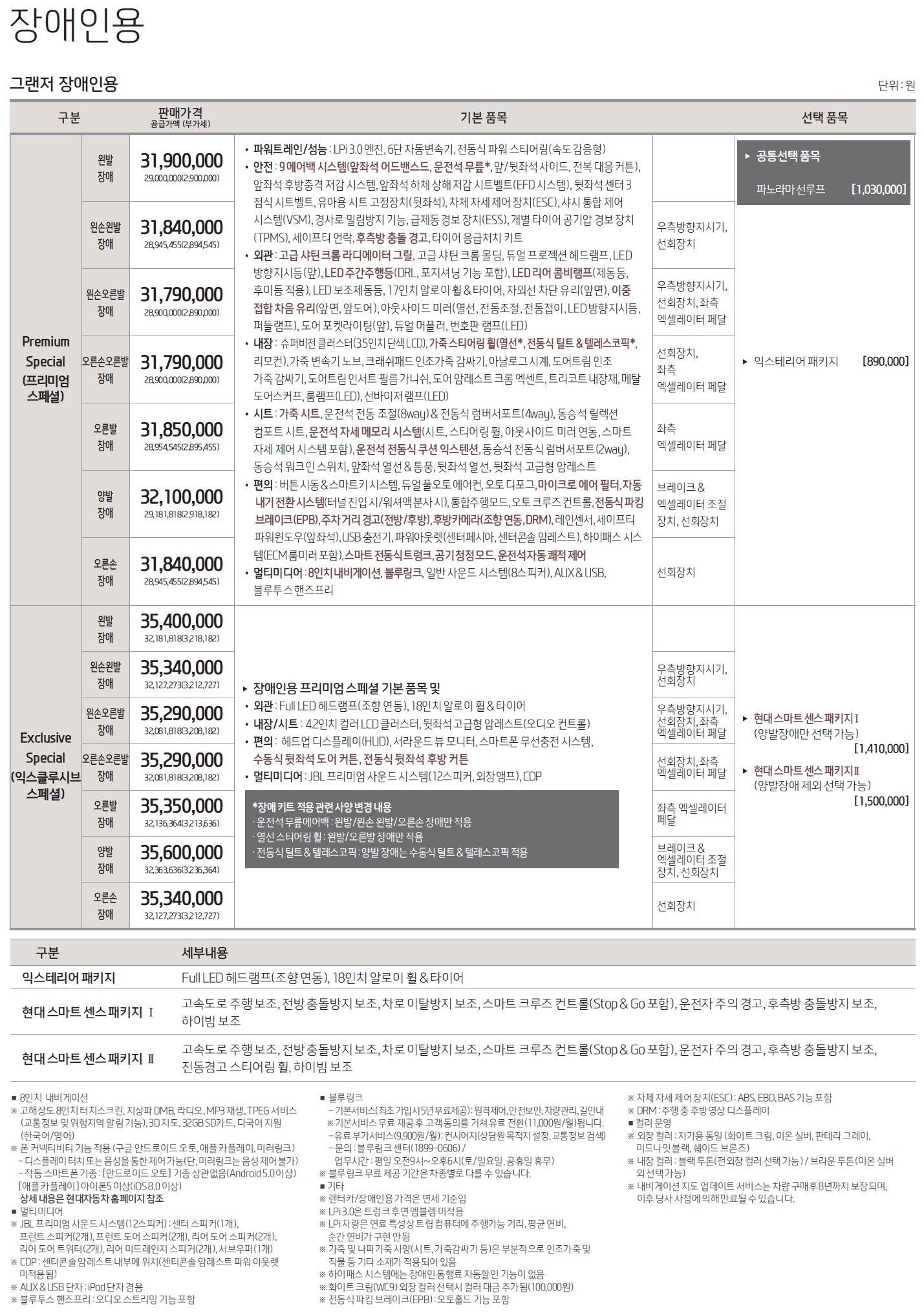 그랜저IG 가격표 - 2019년형 (2018년 10월) -3.jpg