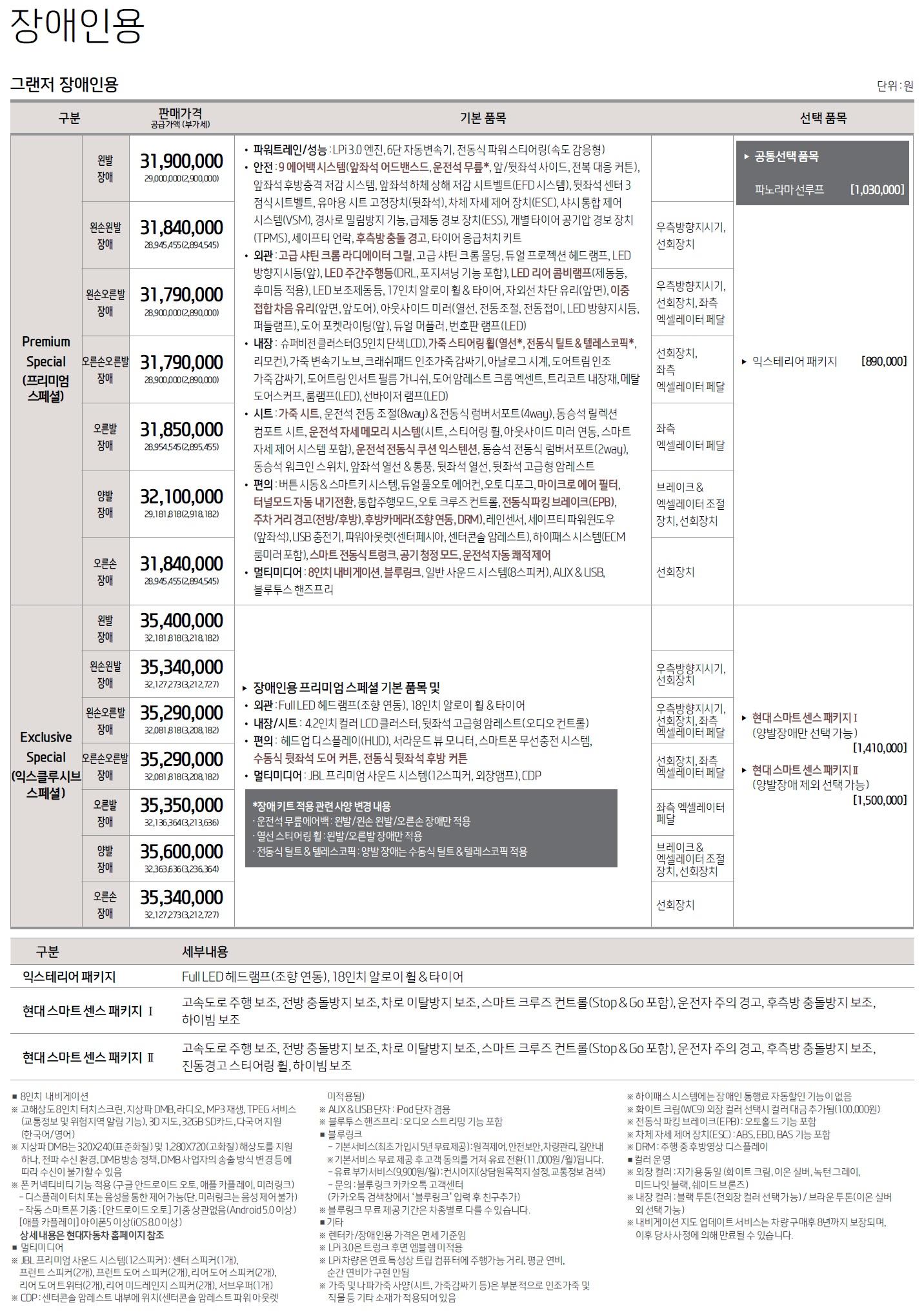 그랜저IG 가격표 - 2019년 06월 -5.jpg