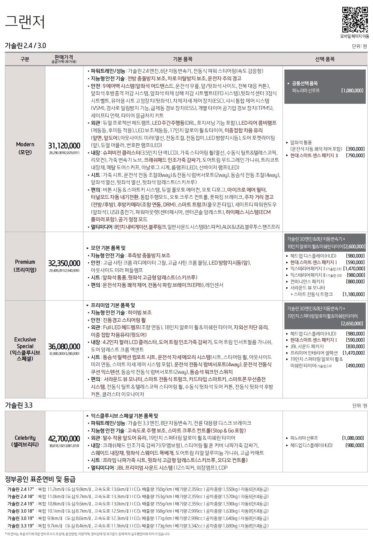 그랜저IG 가격표 - 2019년 06월 -1.jpg