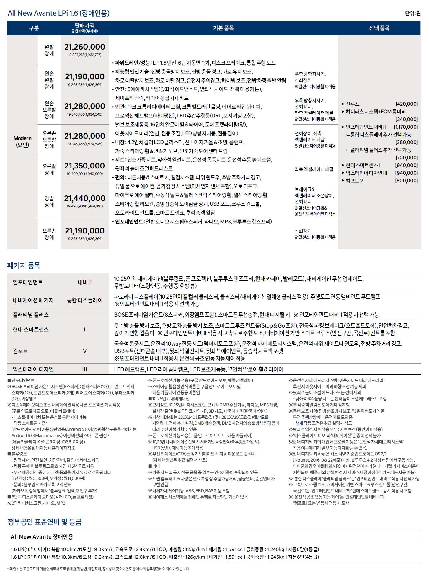 아반떼 가격표 - 2020년 04월 -3.jpg