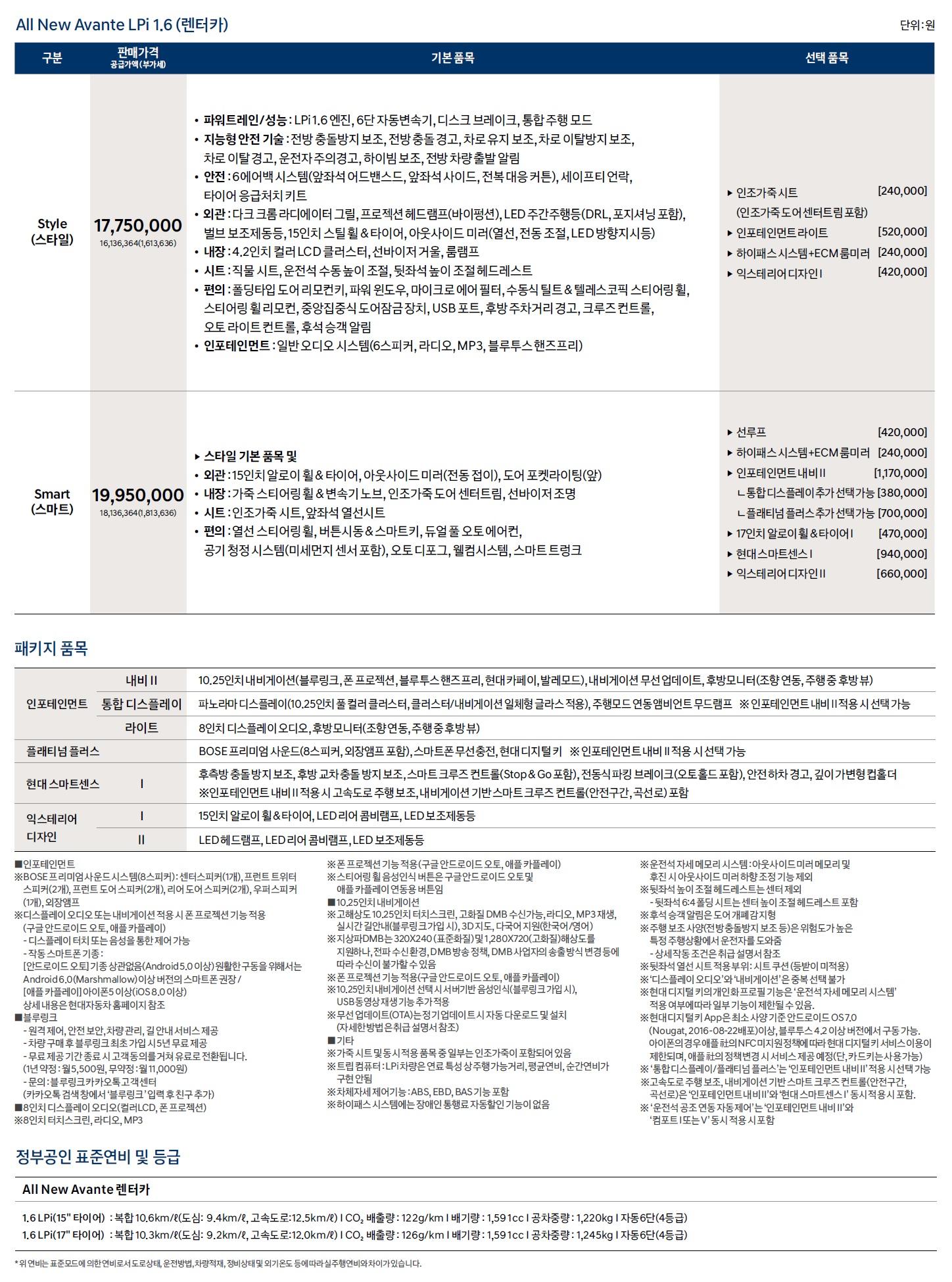 아반떼 가격표 - 2020년 04월 -4.jpg