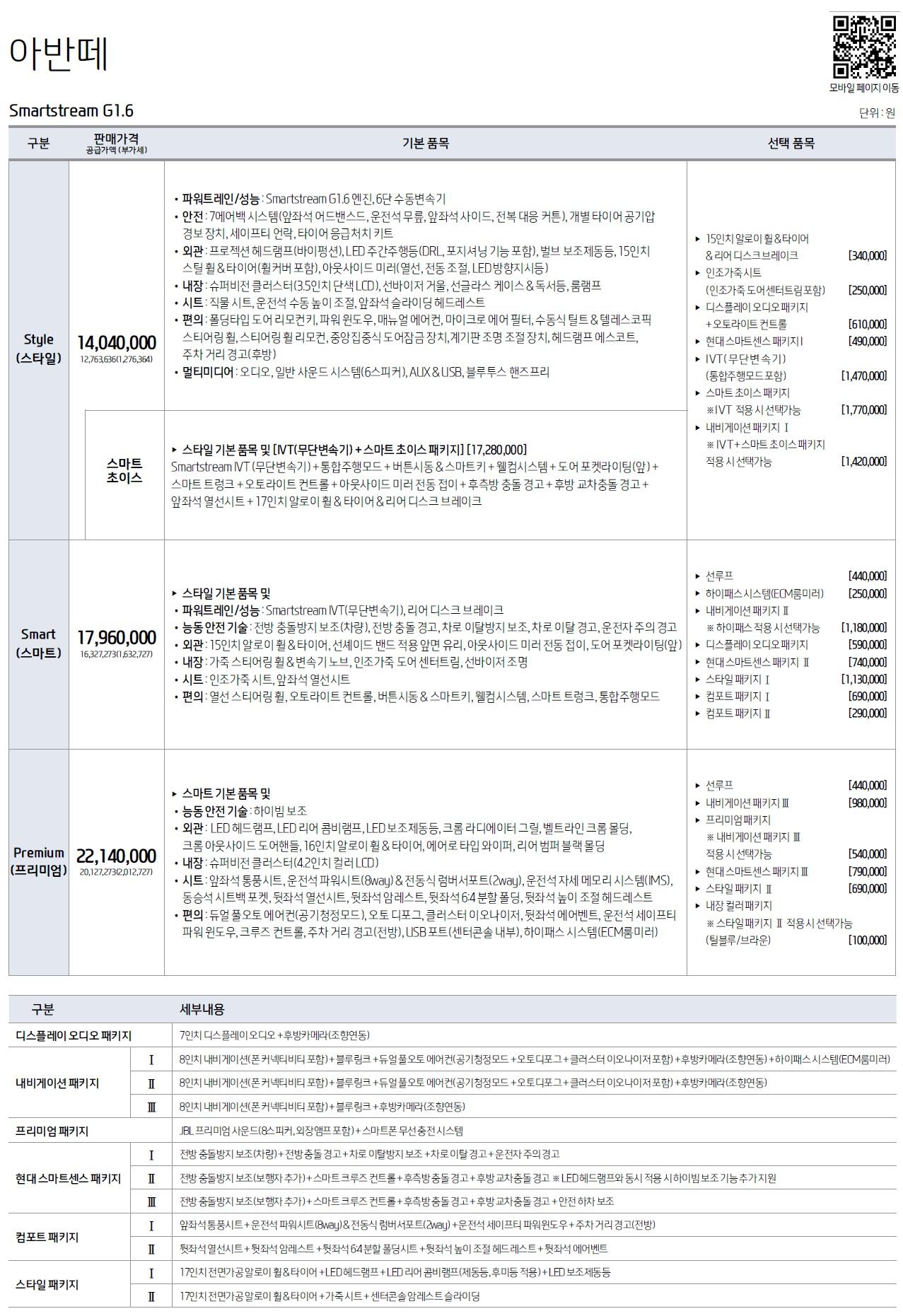 더뉴아반떼 가격표 - 2018년 9월 -1.jpg