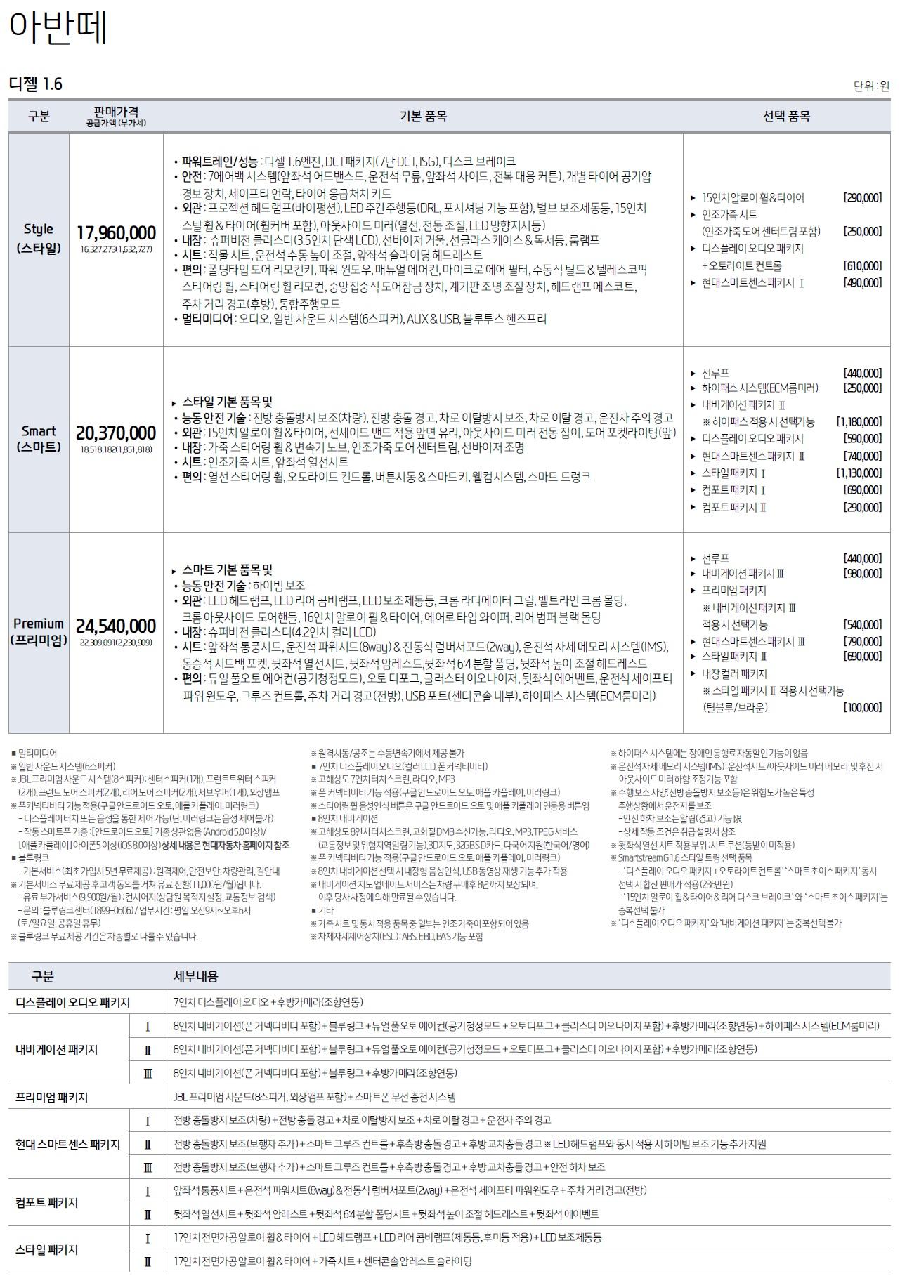 더뉴아반떼 가격표 - 2018년 9월 -3.jpg