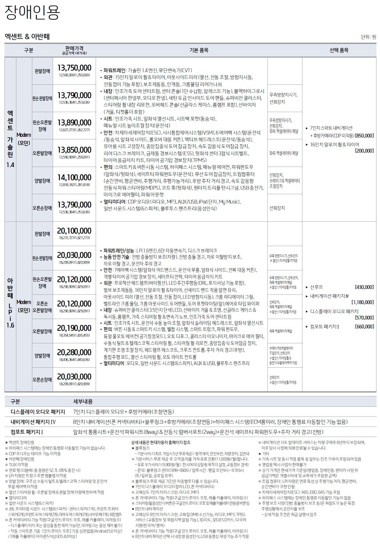 더뉴아반떼 가격표 - 2018년 9월 -5.jpg