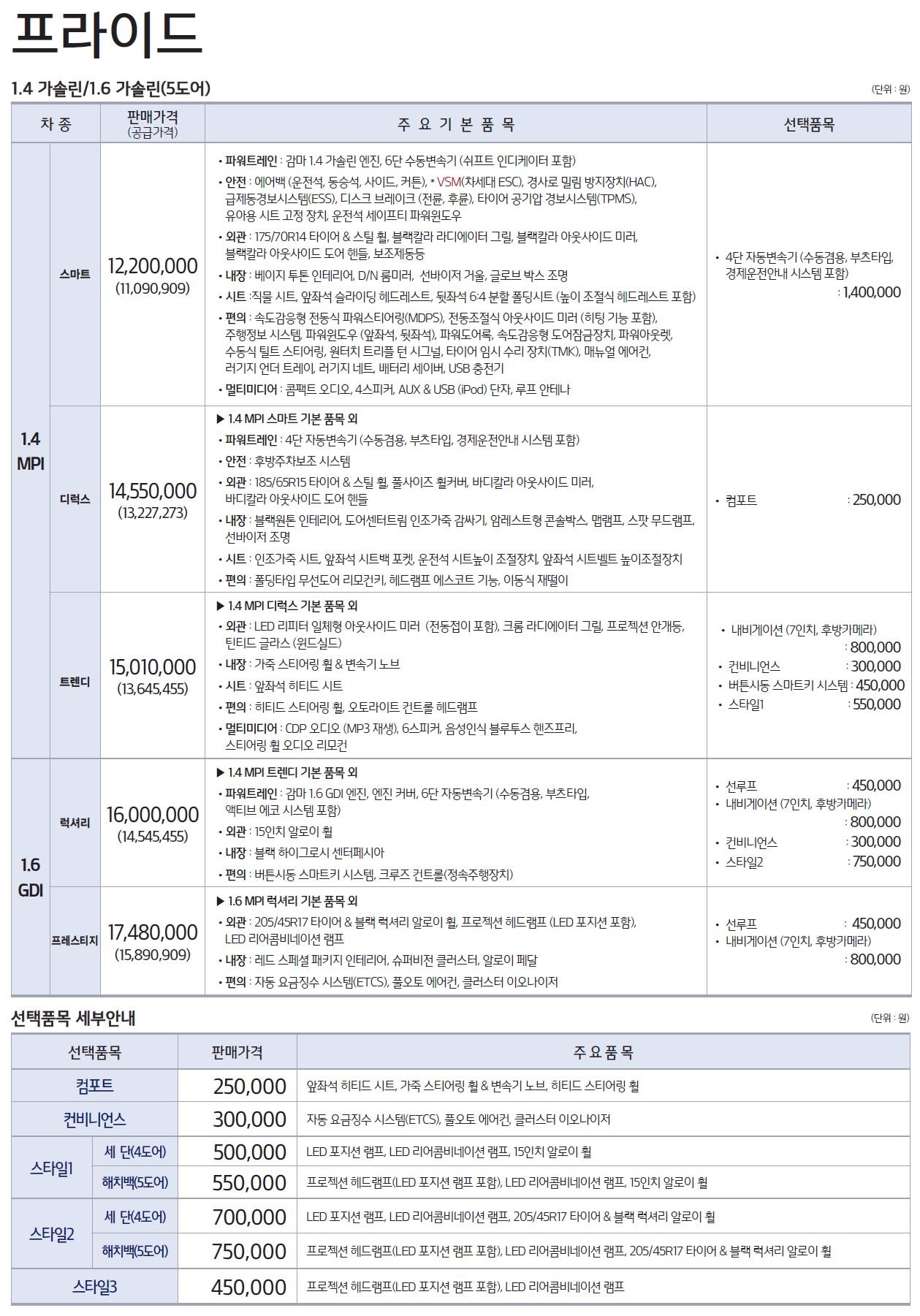 프라이드 가격표 - 2017년 01월 -2.jpg