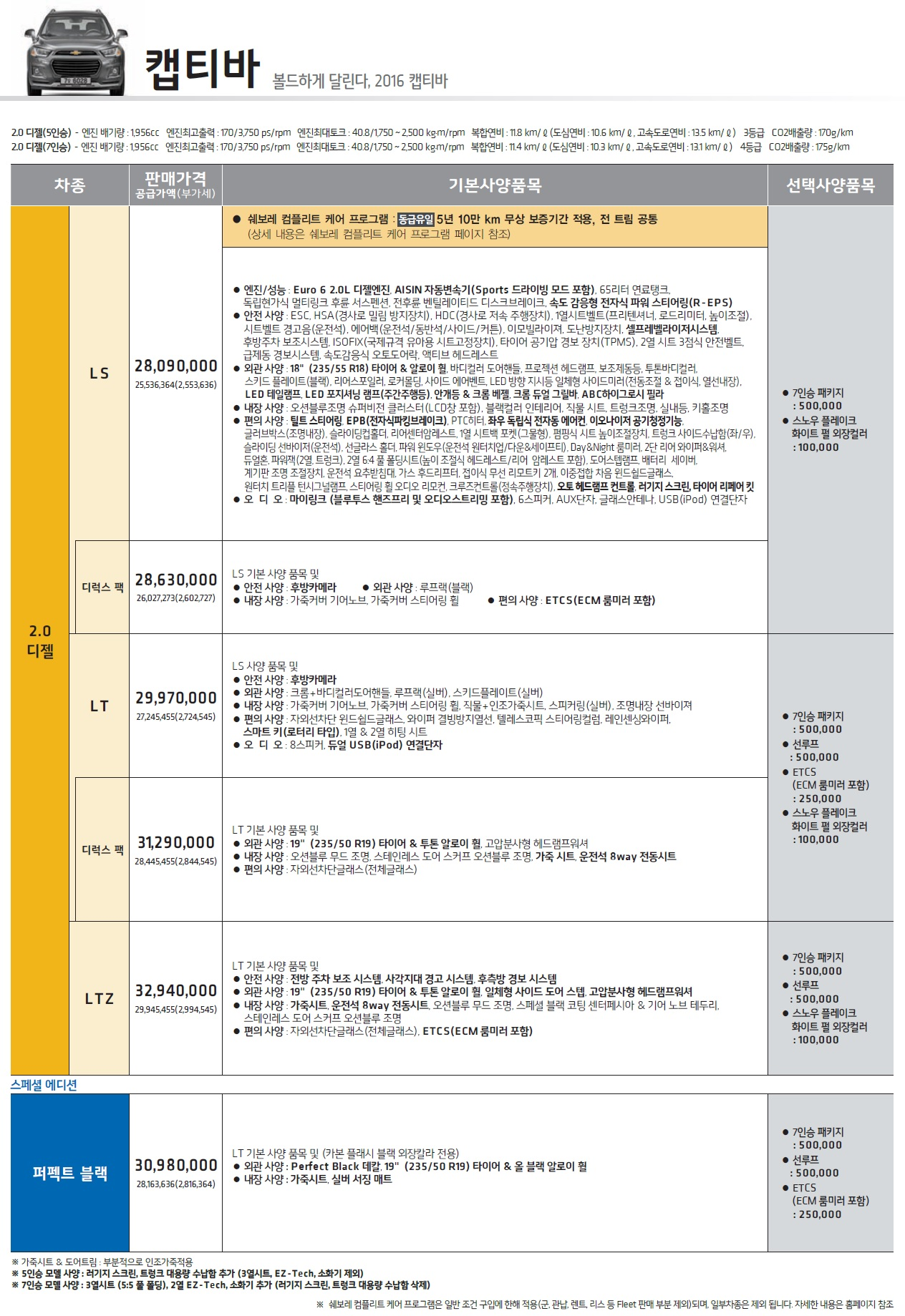 캡티바 가격표 - 2016년형 (2016년 03월) -1.jpg
