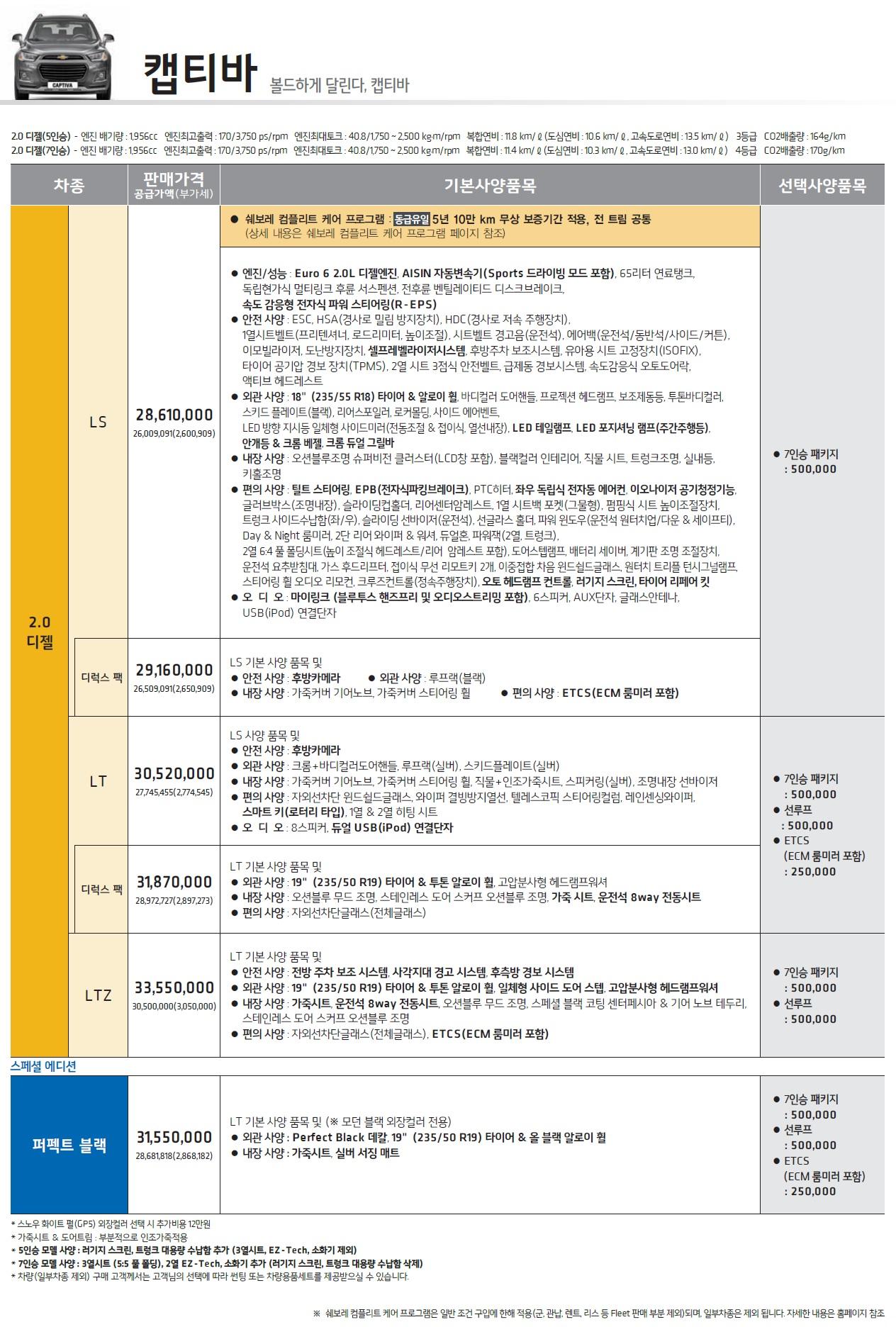 캡티바 가격표 - 2017년 05월 -1.jpg