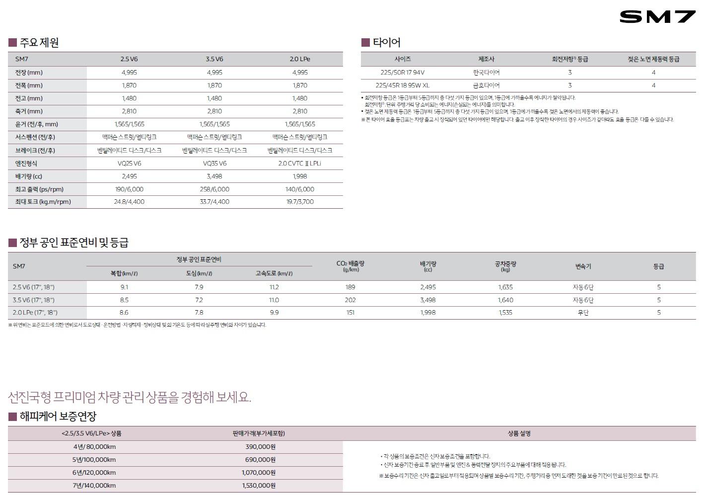 SM7 가격표 - 2018년 04월 -4.jpg