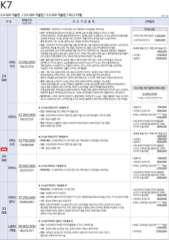 all new k7 가격표 - 2018년형(2017년12월)-1.jpg