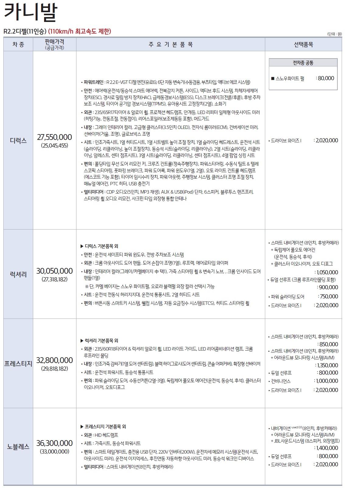 올뉴카니발 가격표 - 2018년형 (2017년 04월) -2.jpg
