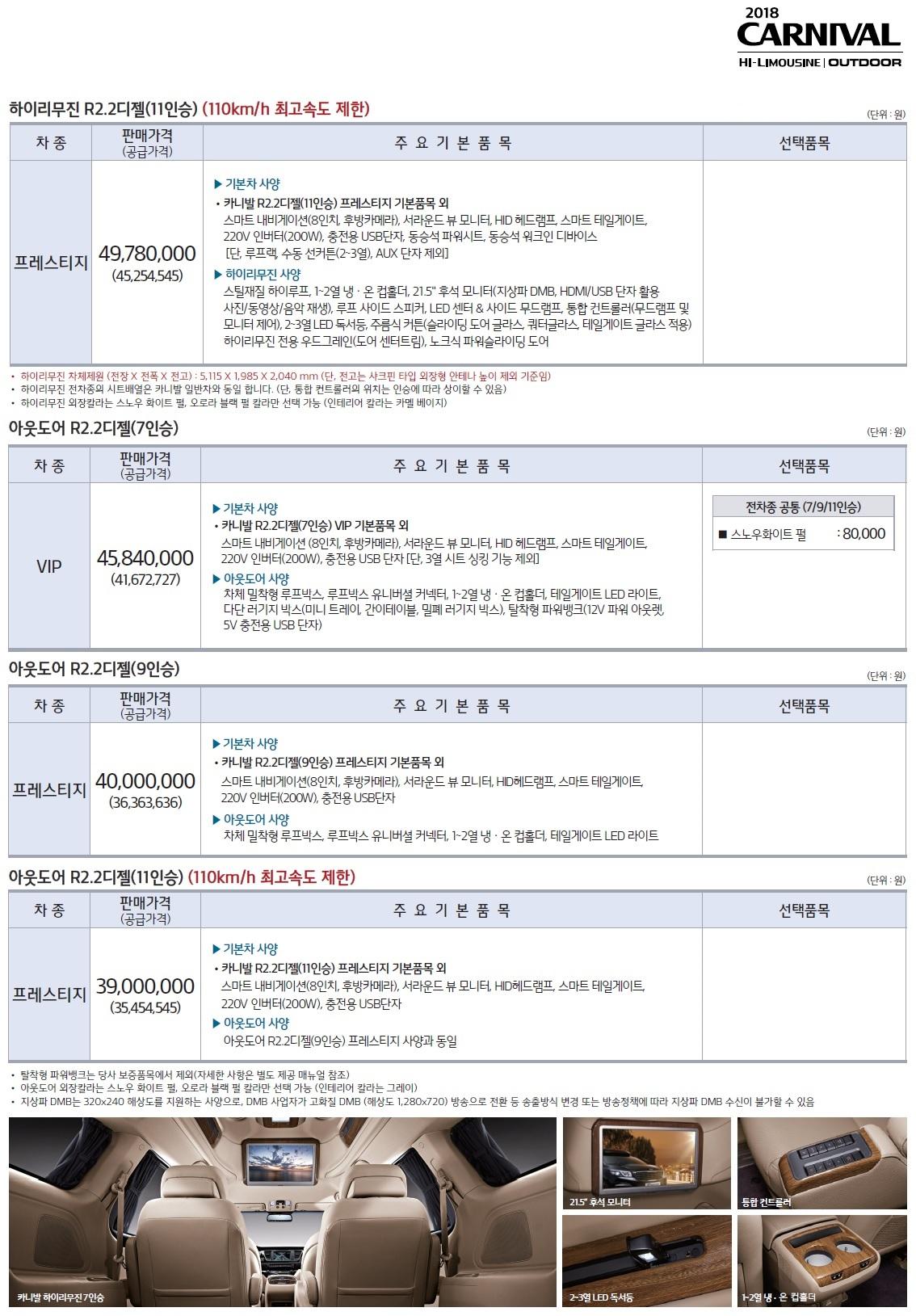 올뉴 카니발 하이리무진,아웃도어 가격표 - 2018년 03월 -3.jpg