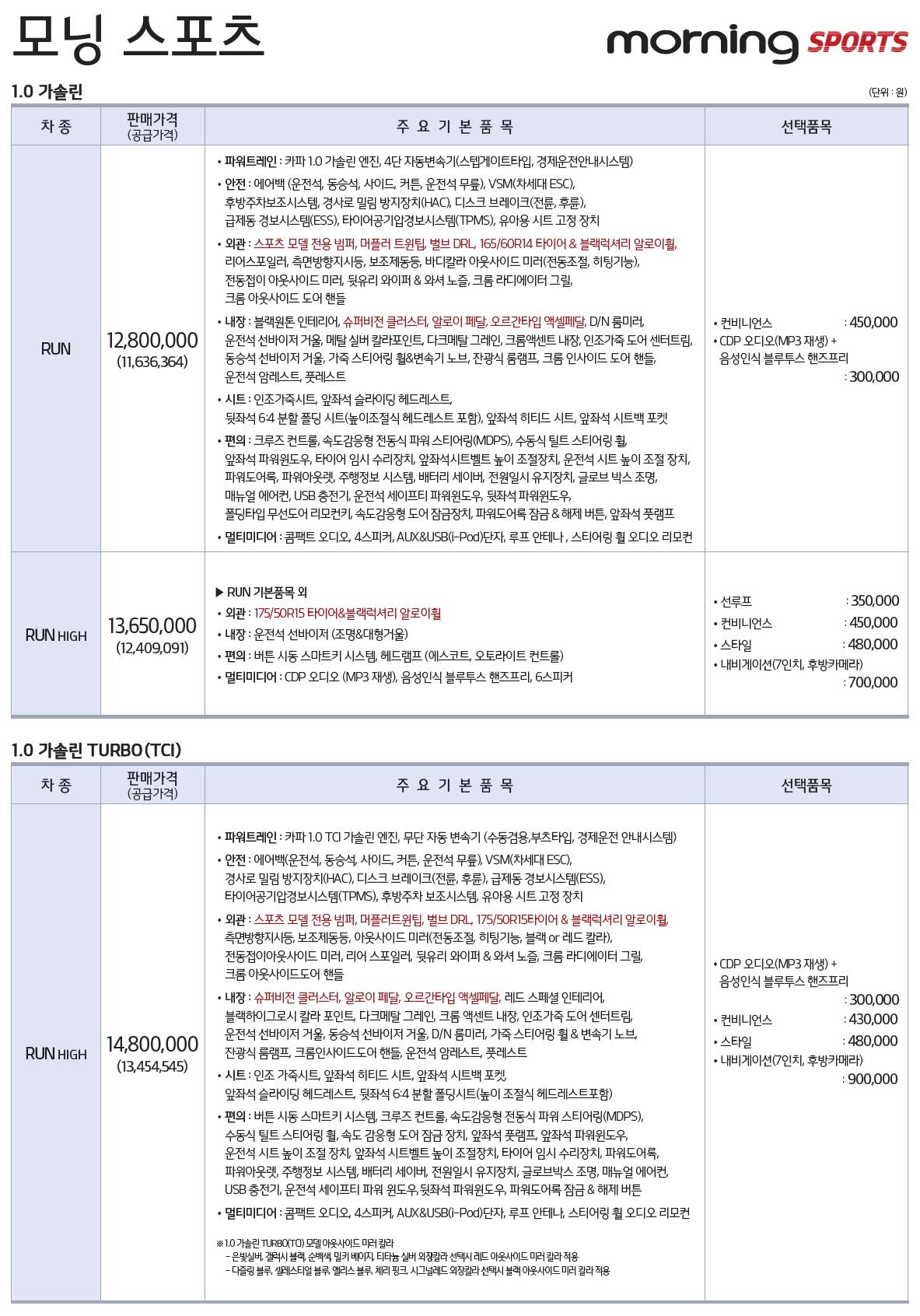 더뉴 모닝 가격표 - 2015년 08월 -3.jpg