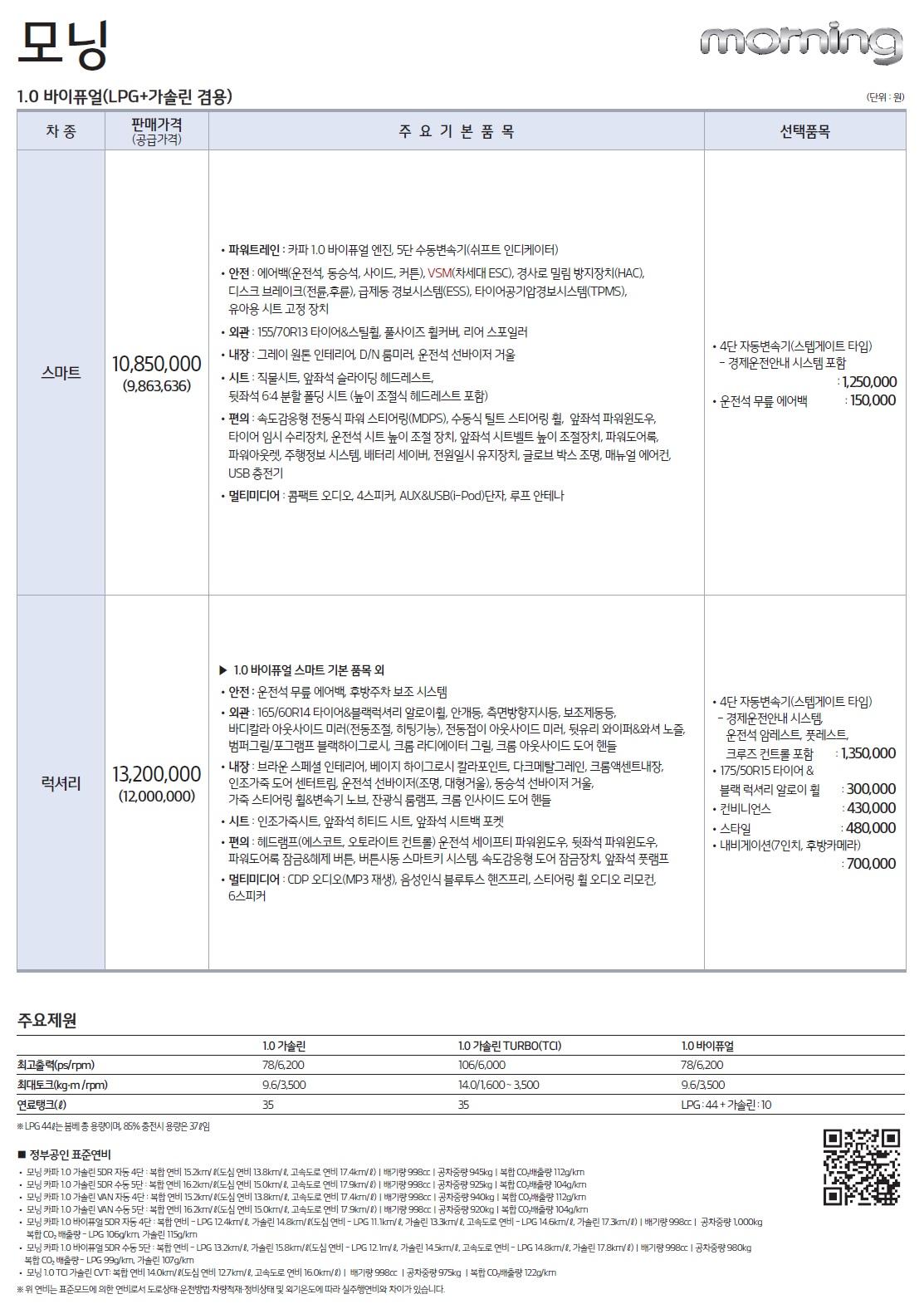 더뉴 모닝 가격표 - 2016년 06월 -3.jpg