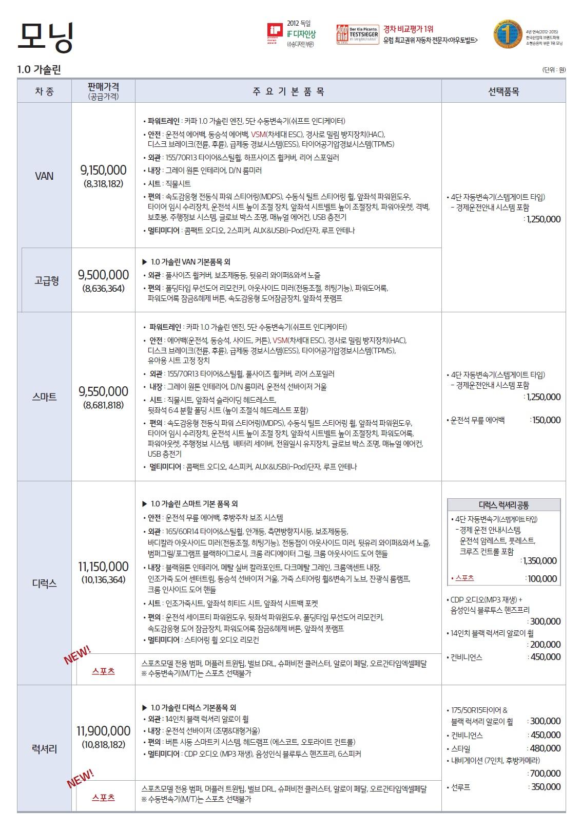 더뉴 모닝 가격표 - 2016년 06월 -1.jpg